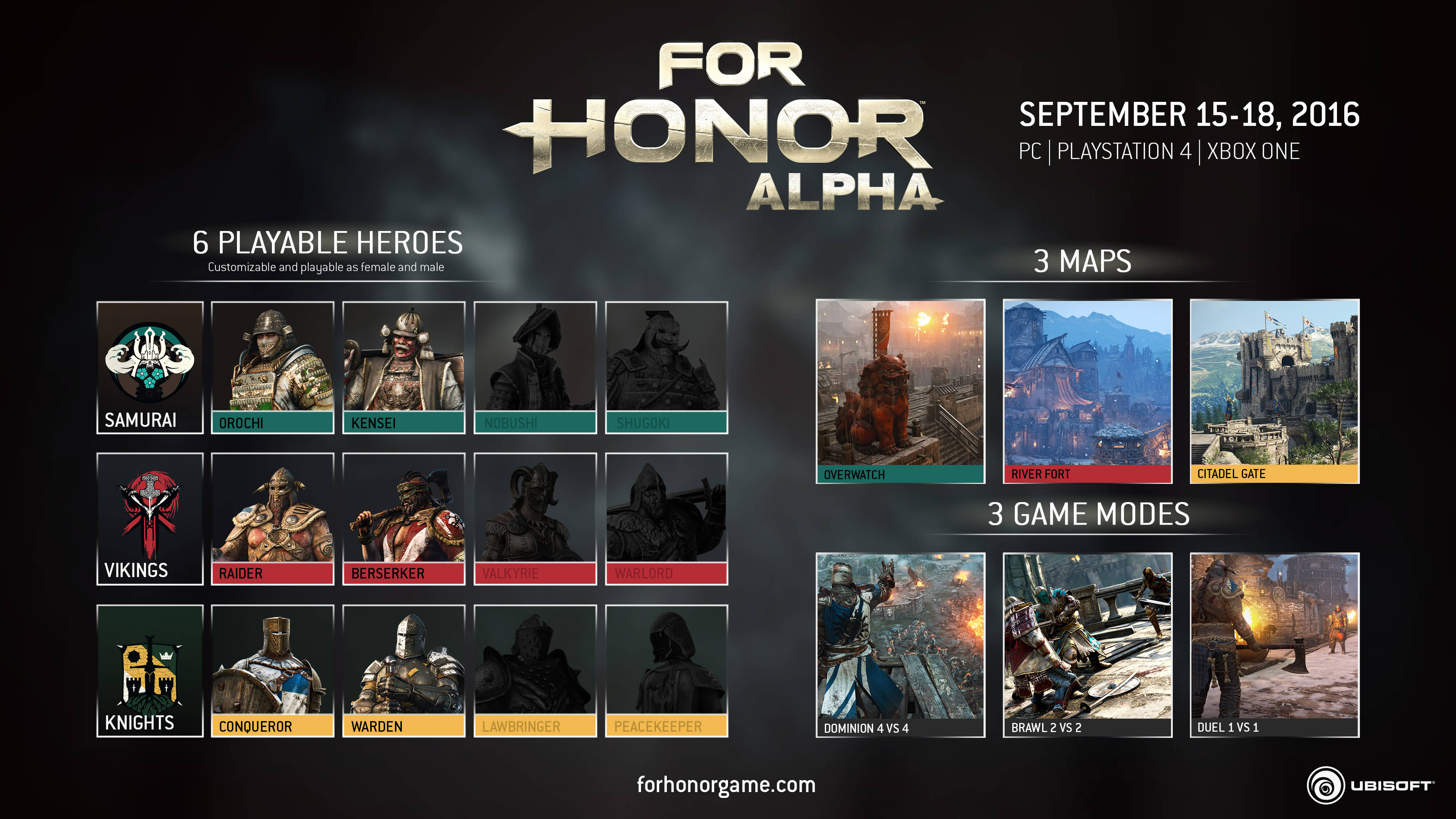 For Honor Closed Alpha Infographic