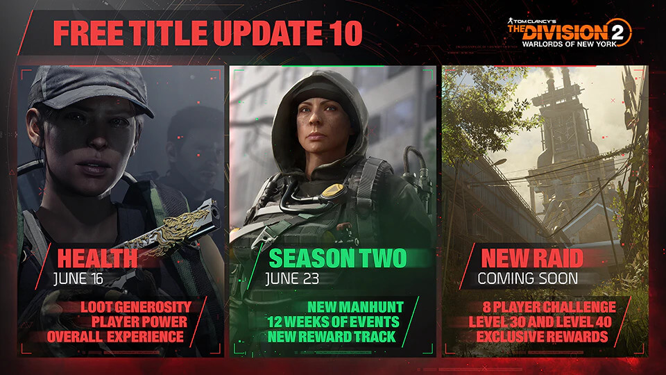 The Division 2 Title Update 10 - June 16th 2020