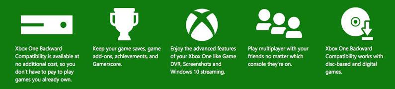 Xbox One συμβατότητα με το Xbox 360